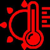 Термостойкость Furanflex